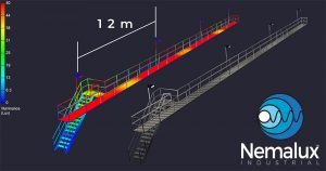 mlti-optical pattern Nemalux industrial luminaires such as the MR series can significant reduce the cost of industrial walkway lighting. By choosing the correct optical profile, distance between luminaires can be increased significantly, reducing the number of luminaires required to illuminate the walkway
