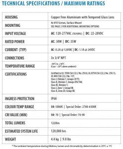 Technical specifications of Nemalux EXC series of low profile explosion proof industrial LED luminaire, IP66 and hazardous location class I div 1 and 2 (c1d1,c1d2) approved