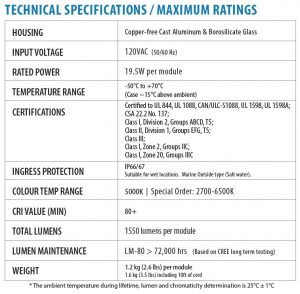 Technical specifications of Nemalux LS Series Light Stringer modular industrial LED luminaire for temporary lighting and portable applications with IP66, marine and hazardous location (class I div 2, c1d2) certifications