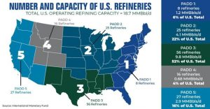 Nemalux - US Refineries Map