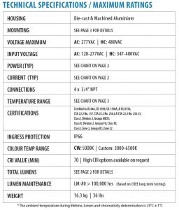 Technical specifications for Nemalux RS Series extreme vibration, industrial LED luminaire for area lighting, with marine, IP66 and hazardous location class I div 2 (c1d2) certifications